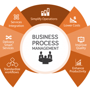 Docsmarshal Business Process Management