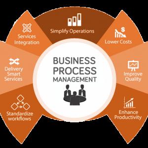 Docsmarshal Business Process Management